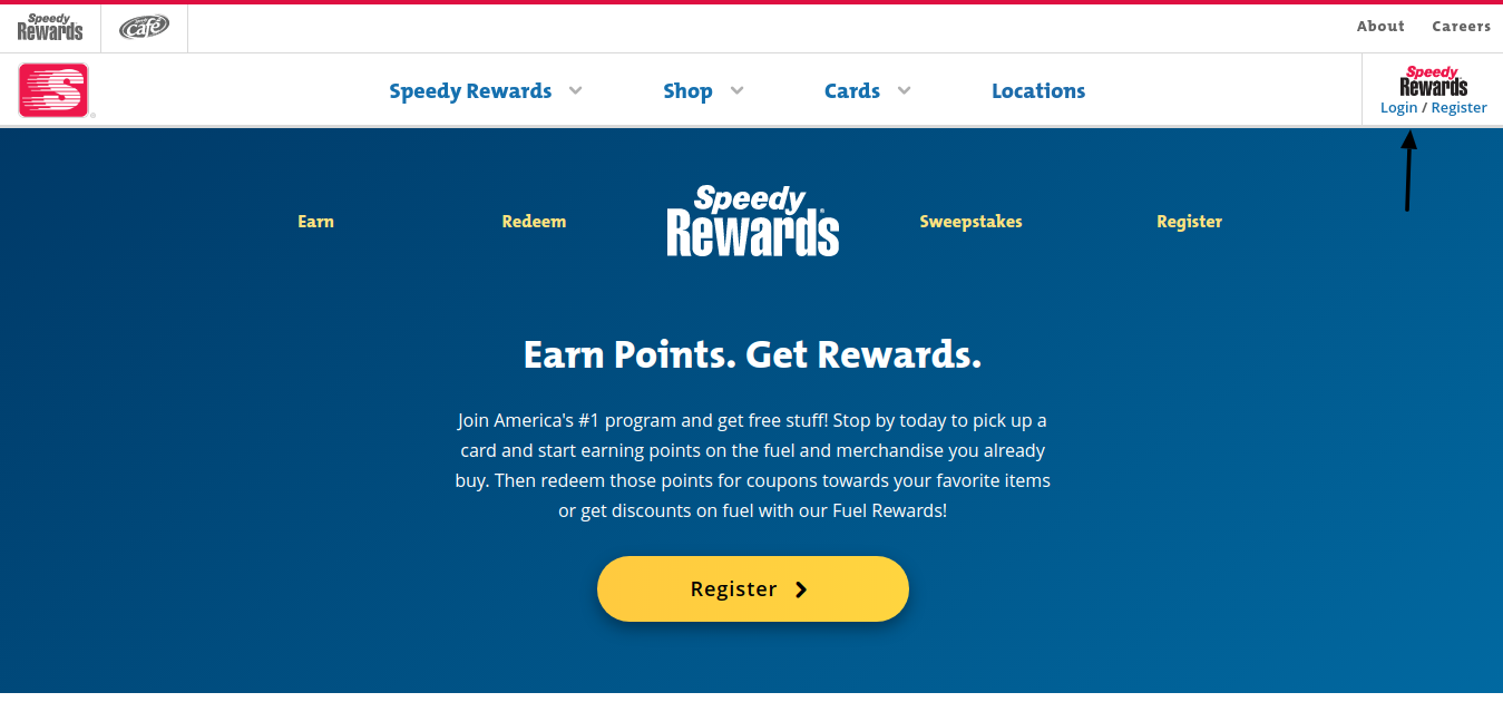 Speedy Rewards Login